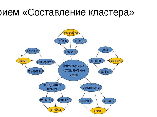Прием «Составление кластера»