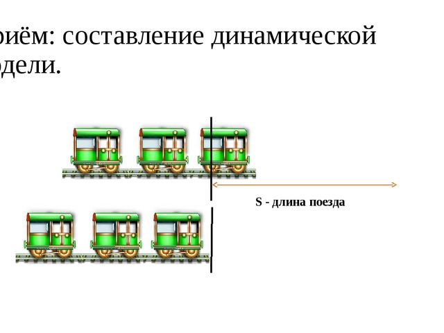 Приём: составление динамической модели. S - длина поезда