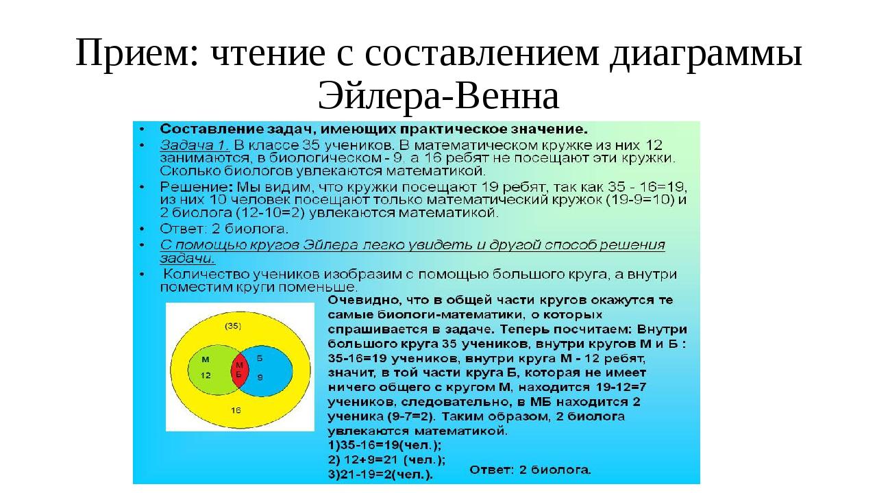 Прием: чтение с составлением диаграммы Эйлера-Венна