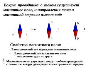 Вокруг проводника с током существует магнитное поле, и направления тока и ма
