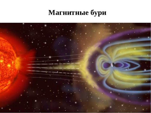Магнитные бури Если на Солнце происходит мощная вспышка, то усиливается солне...