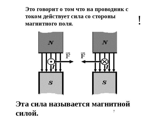 Эта сила называется магнитной силой. Это говорит о том что на проводник с то...