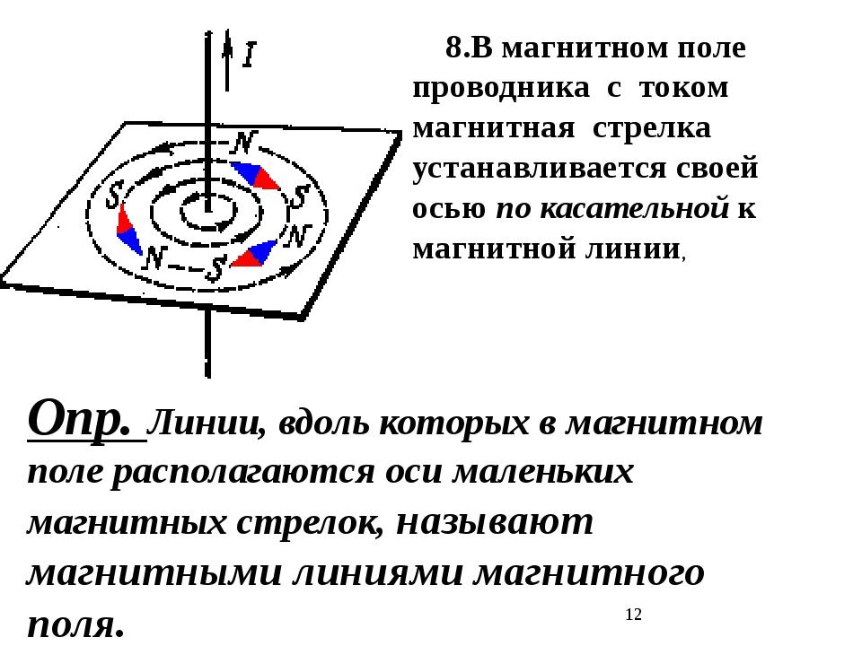 Опр. Линии, вдоль которых в магнитном поле располагаются оси маленьких магни...