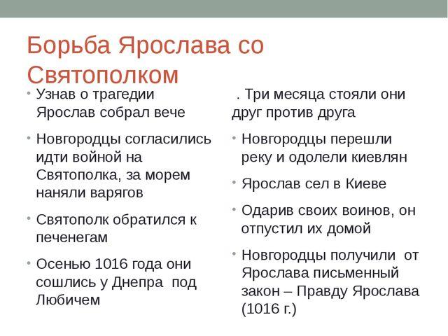 Борьба Ярослава со Святополком Узнав о трагедии Ярослав собрал вече Новгородц...