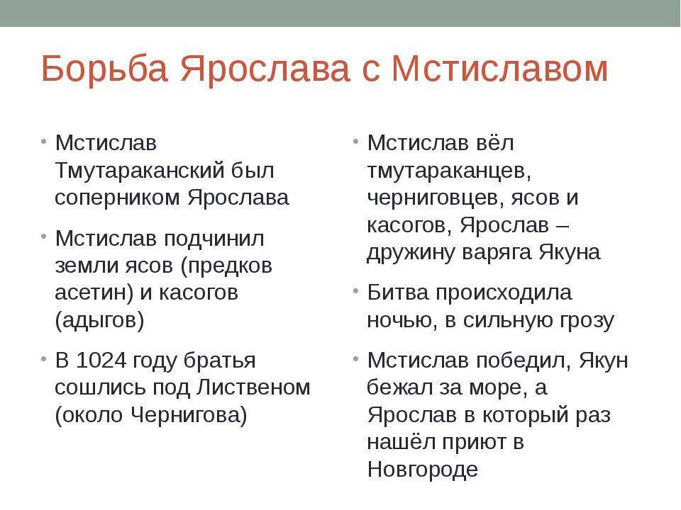 Борьба Ярослава с Мстиславом Мстислав Тмутараканский был соперником Ярослава...