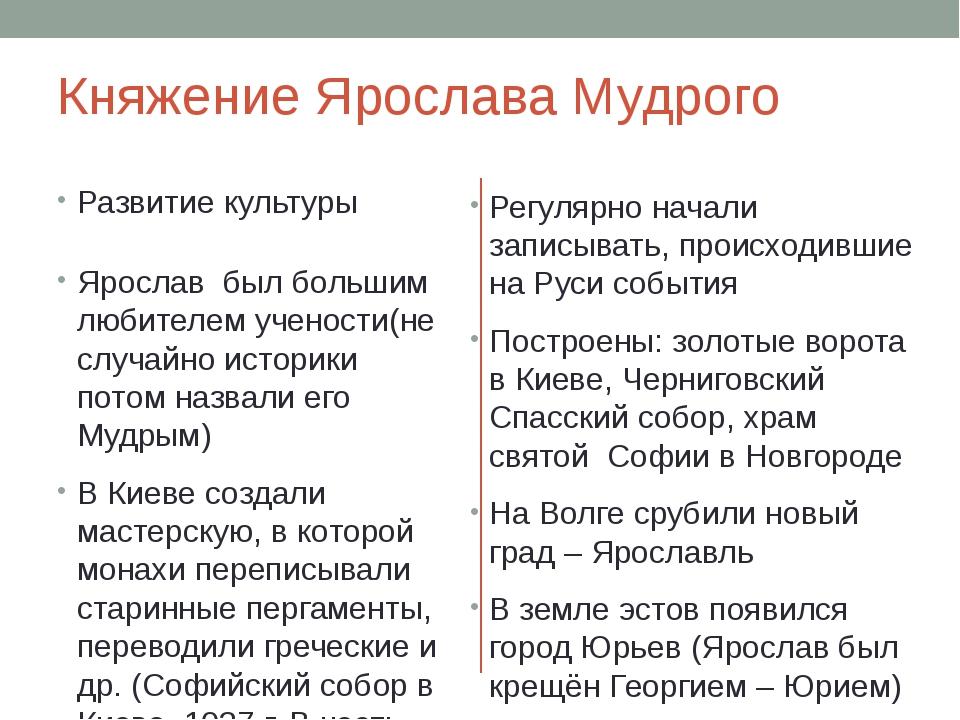 Княжение Ярослава Мудрого Развитие культуры Ярослав был большим любителем уче...