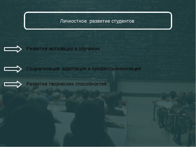 Личностное развитие студентов Развитие мотивации в обучении Социализация, ад...