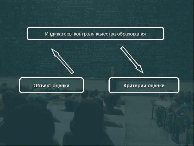 Индикаторы контроля качества образования Объект оценки Критерии оценки
