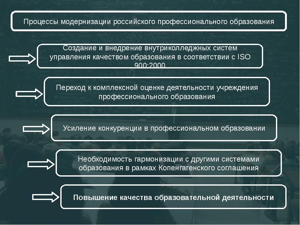 Процессы модернизации российского профессионального образования Создание и вн...