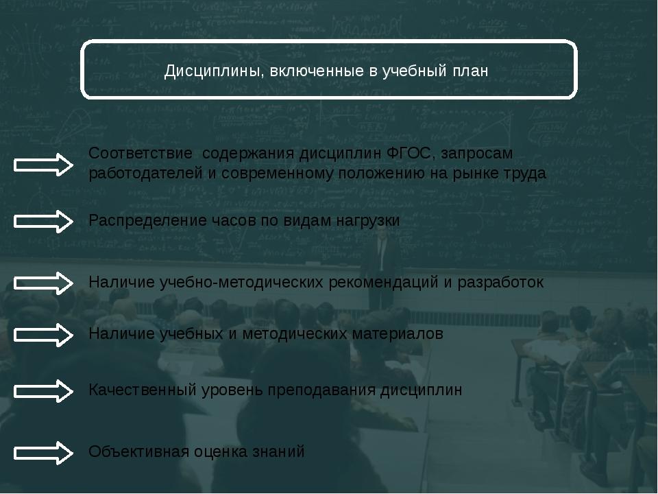 Дисциплины, включенные в учебный план Соответствие содержания дисциплин ФГОС...