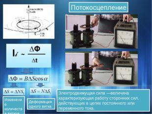 Потокосцепление Изменение количества витков Деформация одного витка Электродв