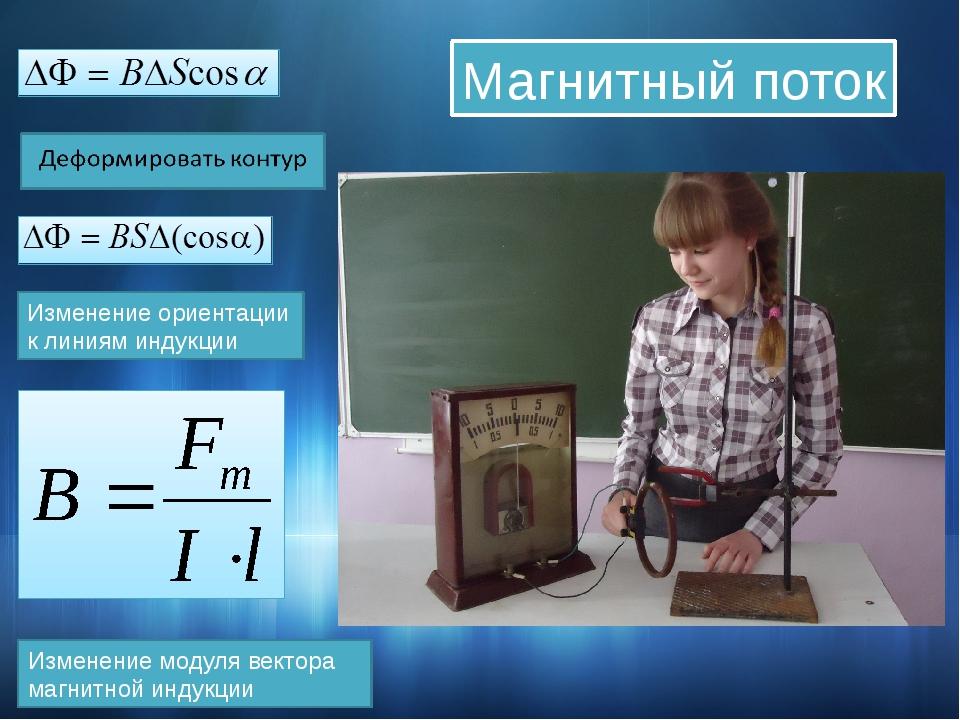 Изменение модуля вектора магнитной индукции Магнитный поток Изменение ориента...