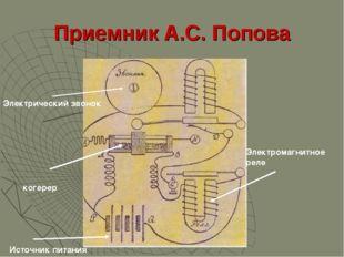 Приемник А.С. Попова Электрический звонок когерер Электромагнитное реле Источ
