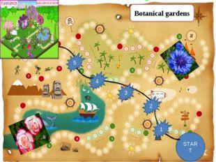 START Botanical gardens 2 3 4 5 1