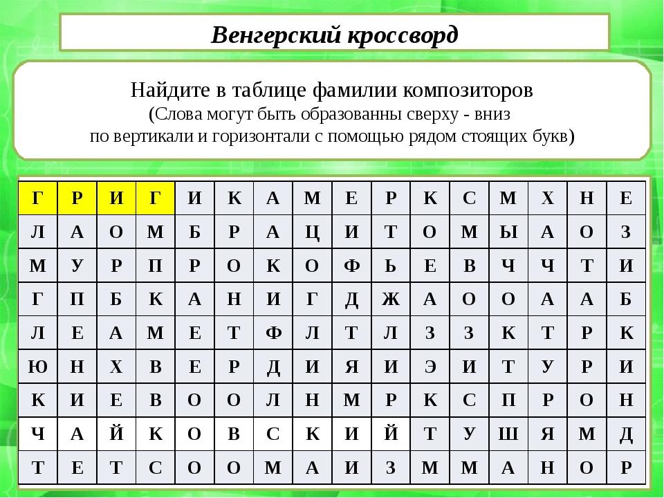 Найдите в таблице фамилии композиторов (Слова могут быть образованны сверху...