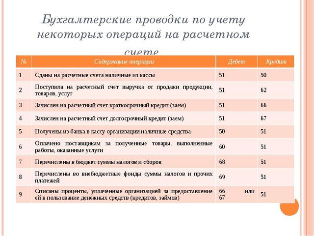 Бухгалтерские проводки по учету некоторых операций на расчетном счете № Содер...