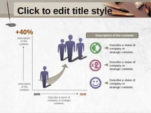 Click to edit title style 2005 2035 Describe a vision of company or strategic