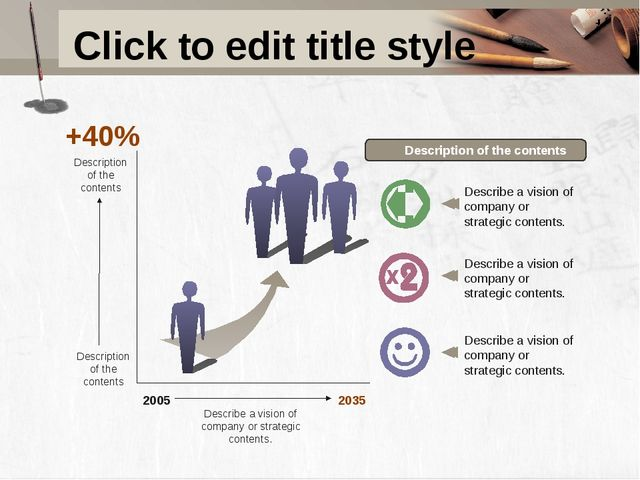 Click to edit title style 2005 2035 Describe a vision of company or strategic...