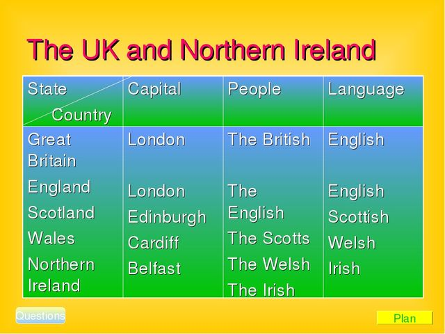The UK and Northern Ireland Questions Plan