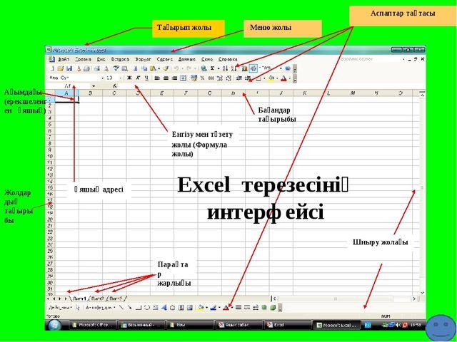 Excel терезесінің интерфейсі Тақырып жолы Меню жолы Аспаптар тақтасы Шиыру жо...