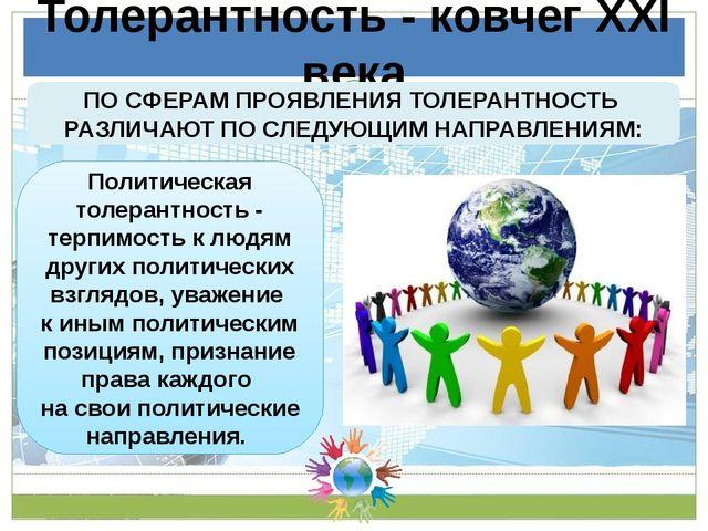 Толерантность - ковчег XXI века ПО СФЕРАМ ПРОЯВЛЕНИЯ ТОЛЕРАНТНОСТЬ РАЗЛИЧАЮТ...