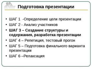 Подготовка презентации ШАГ 1 -Определение цели презентации ШАГ 2 -Анализ уч
