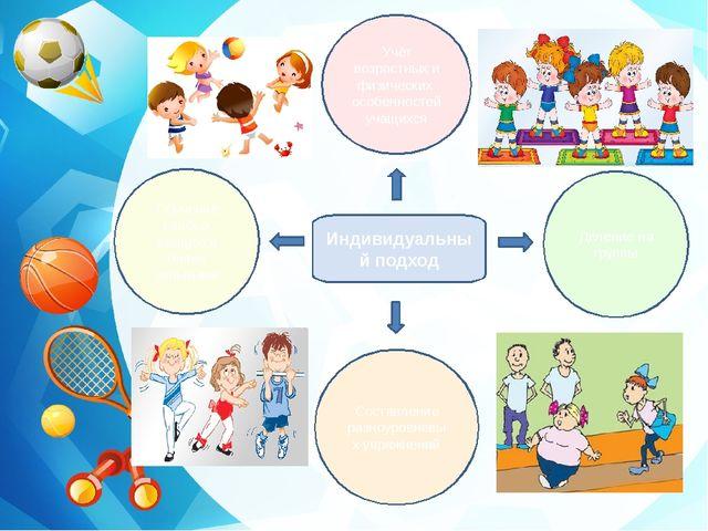 Деление на группы Индивидуальный подход Учёт возрастных и физических особенн...
