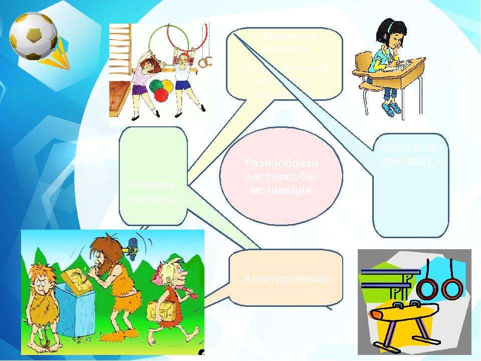 Разнообразные способы мотивации Самоанализ учащихся Самостоятельное изучение...