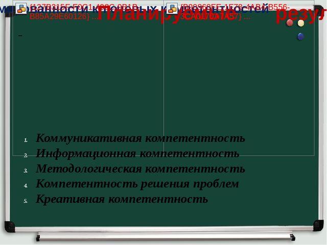 Коммуникативная компетентность Информационная компетентность Методологическа...
