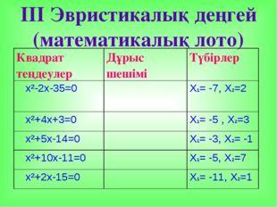 III Эвристикалық деңгей (математикалық лото) Квадрат теңдеулерДұрыс шешіміТ