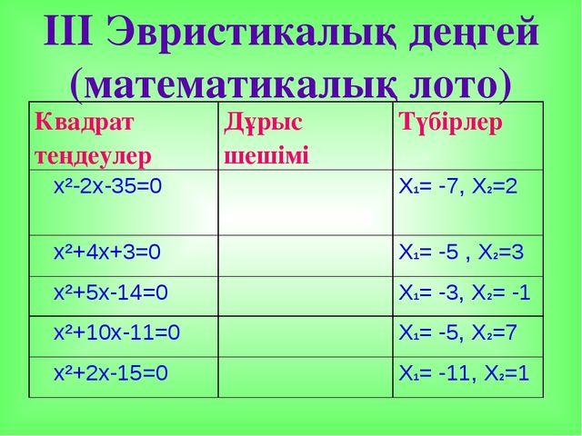 III Эвристикалық деңгей (математикалық лото) Квадрат теңдеулерДұрыс шешіміТ...