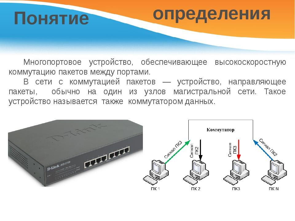 Понятие определения Многопортовое устройство, обеспечивающее высокоскоростну...
