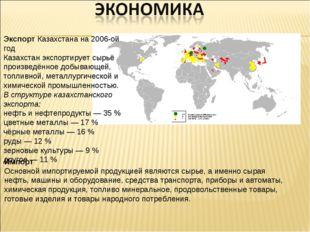 Экспорт Казахстана на 2006-ой год Казахстан экспортирует сырьё произведённое