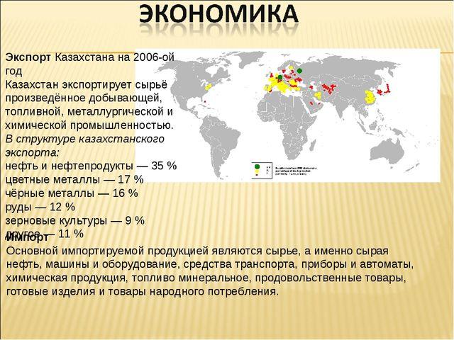 Экспорт Казахстана на 2006-ой год Казахстан экспортирует сырьё произведённое...