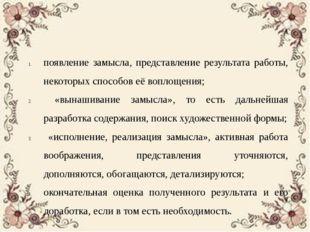 Структура творческой изобразительной деятельности (Г.Г. Григорьева) появление