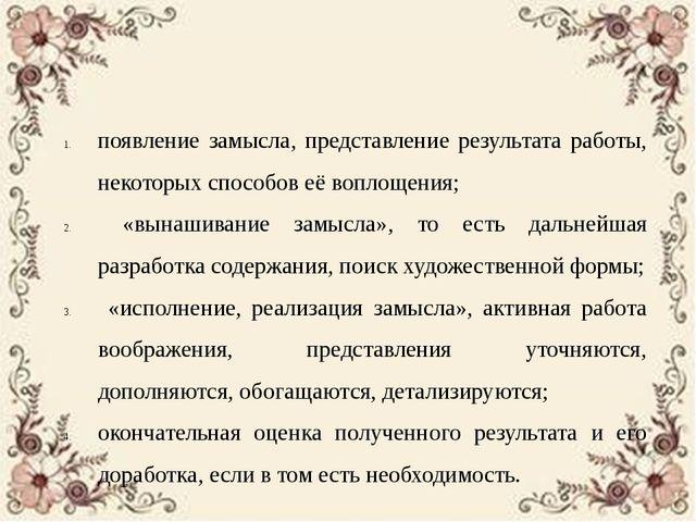 Структура творческой изобразительной деятельности (Г.Г. Григорьева) появление...