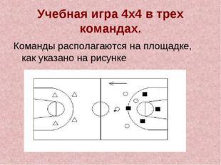 Учебная игра 4х4 в трех командах. Команды располагаются на площадке, как указ