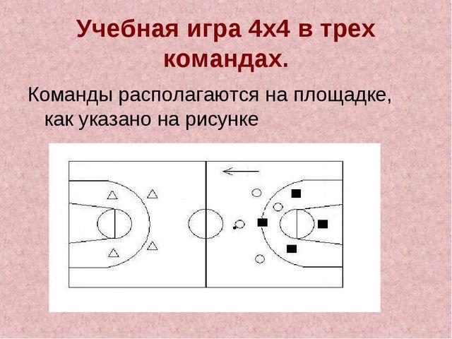 Учебная игра 4х4 в трех командах. Команды располагаются на площадке, как указ...