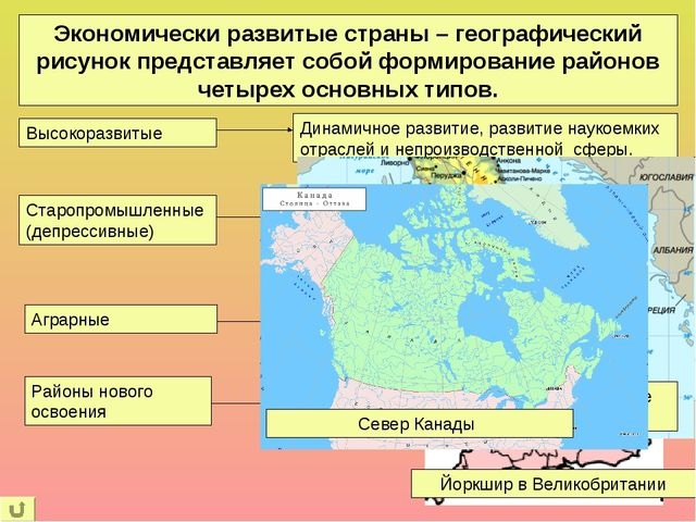 Экономически развитые страны – географический рисунок представляет собой форм...