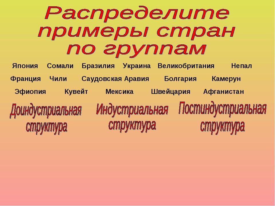 Япония Сомали Бразилия Украина Великобритания Непал Франция Чили Саудовская А...