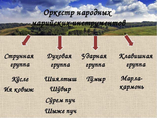 Оркестр народных марийских инструментов Струнная группа Духовая группа Ударна...