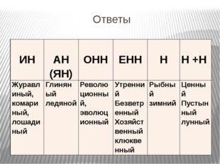 Ответы ИН АН (ЯН) ОНН ЕНН Н Н+Н Журавлиный, комариный, лошадиный Глиняный лед