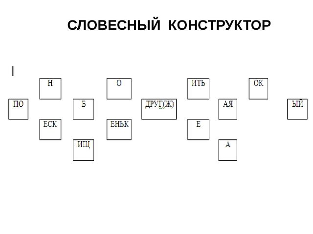 СЛОВЕСНЫЙ КОНСТРУКТОР