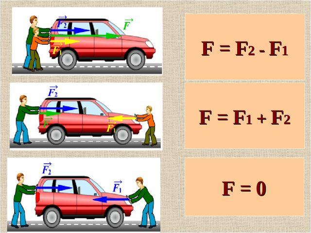 F = F1 + F2 F = F2 - F1 F = 0