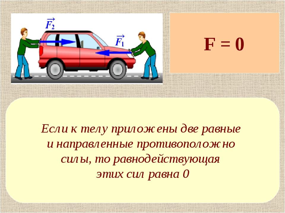 F = 0 Если к телу приложены две равные и направленные противоположно силы, то...
