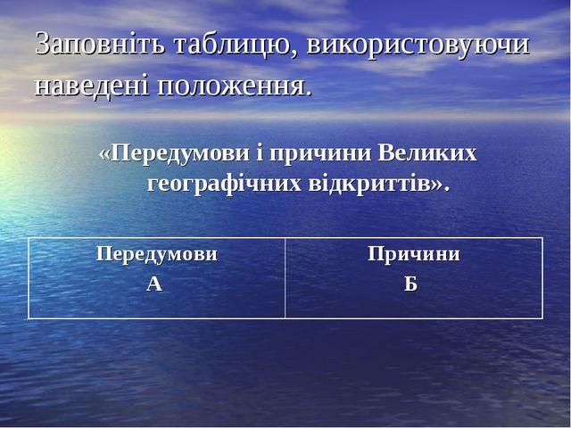 Заповніть таблицю, використовуючи наведені положення. «Передумови і причини В...