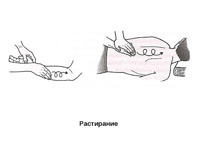 Растирание Растирание. Этот приём применяется на суставах, сухожилиях, связка...