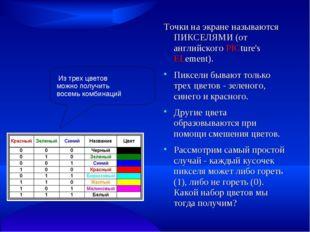 Точки на экране называются ПИКСЕЛЯМИ (от английского PICture's ELement). Пикс
