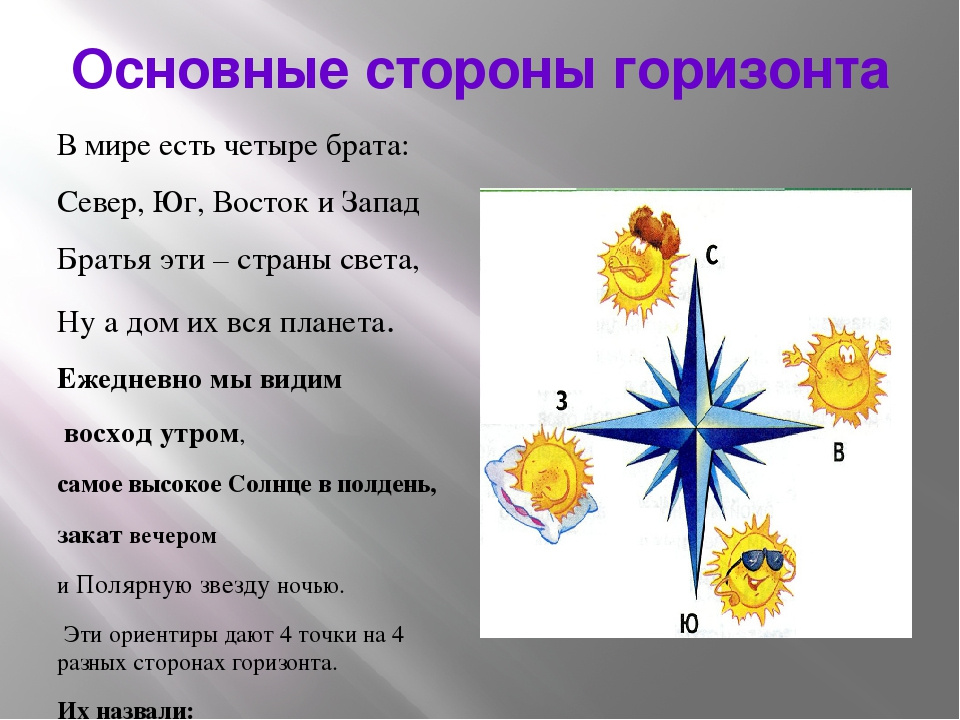Основные стороны горизонта В мире есть четыре брата: Север, Юг, Восток и Запа...