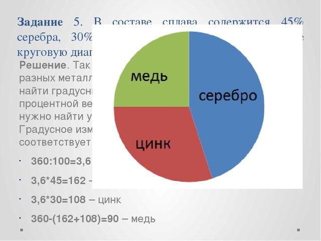 Задание 5. В составе сплава содержится 45% серебра, 30% цинка, остальное медь...